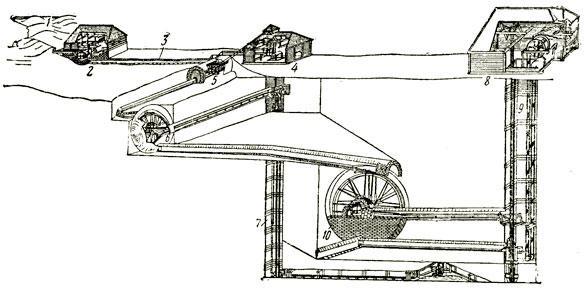 Подземная гидросиловая установка Фролова на Змеиногорском руднике