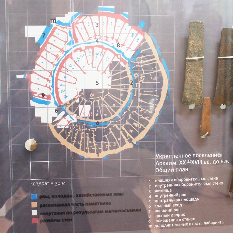 Схема-реконструкция городища Аркаим